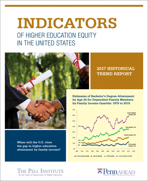 Report Cover for the Indicators of Higher Education Equity